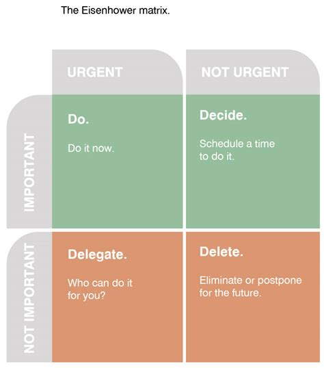Time management at work and the most usual mistakes we do